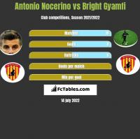 Antonio Nocerino vs Bright Gyamfi h2h player stats