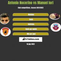Antonio Nocerino vs Manuel Iori h2h player stats