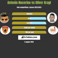 Antonio Nocerino vs Oliver Kragl h2h player stats