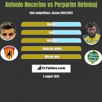 Antonio Nocerino vs Perparim Hetemaj h2h player stats