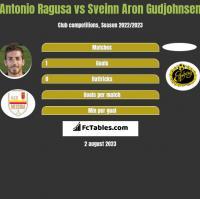 Antonio Ragusa vs Sveinn Aron Gudjohnsen h2h player stats