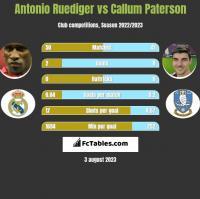Antonio Ruediger vs Callum Paterson h2h player stats
