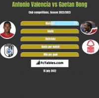 Antonio Valencia vs Gaetan Bong h2h player stats