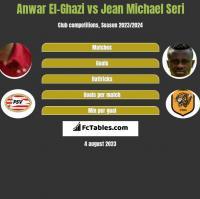 Anwar El-Ghazi vs Jean Michael Seri h2h player stats