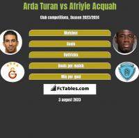 Arda Turan vs Afriyie Acquah h2h player stats