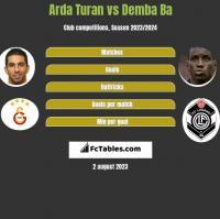 Arda Turan vs Demba Ba h2h player stats