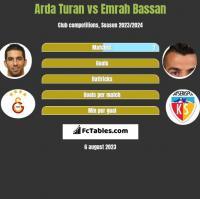 Arda Turan vs Emrah Bassan h2h player stats