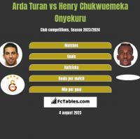 Arda Turan vs Henry Chukwuemeka Onyekuru h2h player stats