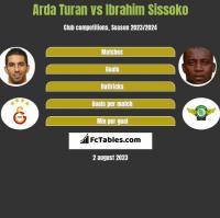 Arda Turan vs Ibrahim Sissoko h2h player stats