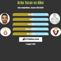 Arda Turan vs Kike h2h player stats