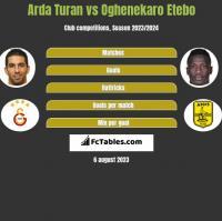 Arda Turan vs Oghenekaro Etebo h2h player stats