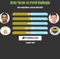 Arda Turan vs Ferdi Kadioglu h2h player stats