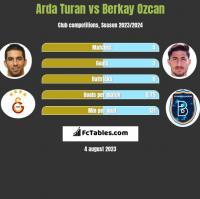 Arda Turan vs Berkay Ozcan h2h player stats