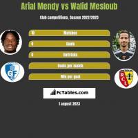 Arial Mendy vs Walid Mesloub h2h player stats