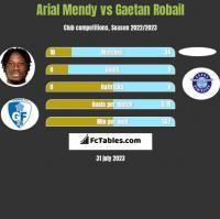 Arial Mendy vs Gaetan Robail h2h player stats