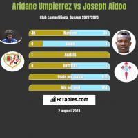 Aridane Umpierrez vs Joseph Aidoo h2h player stats