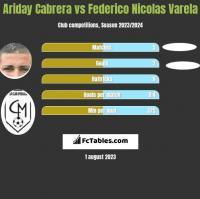 Ariday Cabrera vs Federico Nicolas Varela h2h player stats