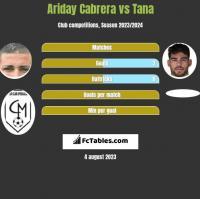 Ariday Cabrera vs Tana h2h player stats