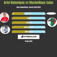 Ariel Nahuelpan vs Maximiliano Salas h2h player stats