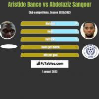 Aristide Bance vs Abdelaziz Sanqour h2h player stats