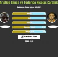 Aristide Bance vs Federico Nicolas Cartabia h2h player stats