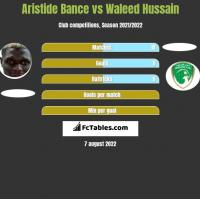 Aristide Bance vs Waleed Hussain h2h player stats