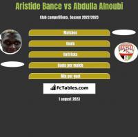 Aristide Bance vs Abdulla Alnoubi h2h player stats