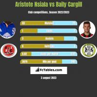 Aristote Nsiala vs Baily Cargill h2h player stats