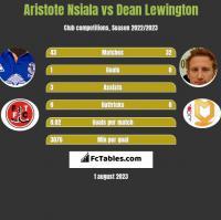 Aristote Nsiala vs Dean Lewington h2h player stats