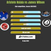 Aristote Nsiala vs James Wilson h2h player stats