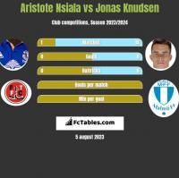 Aristote Nsiala vs Jonas Knudsen h2h player stats