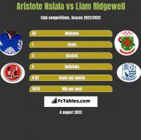 Aristote Nsiala vs Liam Ridgewell h2h player stats