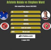 Aristote Nsiala vs Stephen Ward h2h player stats