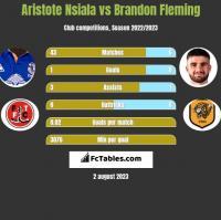 Aristote Nsiala vs Brandon Fleming h2h player stats