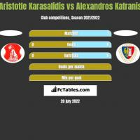 Aristotle Karasalidis vs Alexandros Katranis h2h player stats