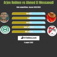 Arjen Robben vs Ahmed El Messaoudi h2h player stats
