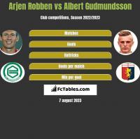 Arjen Robben vs Albert Gudmundsson h2h player stats