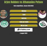 Arjen Robben vs Athanasios Petsos h2h player stats