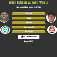 Arjen Robben vs Dong-Won Ji h2h player stats