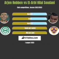 Arjen Robben vs El-Arabi Soudani h2h player stats