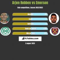 Arjen Robben vs Emerson h2h player stats