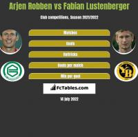 Arjen Robben vs Fabian Lustenberger h2h player stats