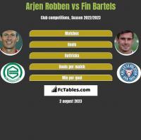 Arjen Robben vs Fin Bartels h2h player stats