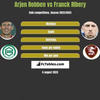 Arjen Robben vs Franck Ribery h2h player stats