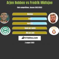 Arjen Robben vs Fredrik Midtsjoe h2h player stats