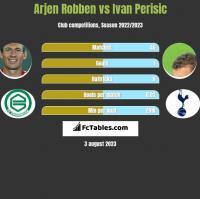 Arjen Robben vs Ivan Perisić h2h player stats