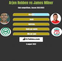 Arjen Robben vs James Milner h2h player stats