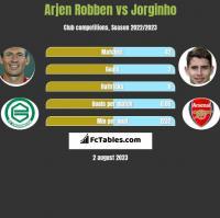 Arjen Robben vs Jorginho h2h player stats