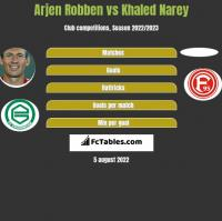 Arjen Robben vs Khaled Narey h2h player stats