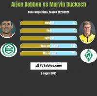 Arjen Robben vs Marvin Ducksch h2h player stats
